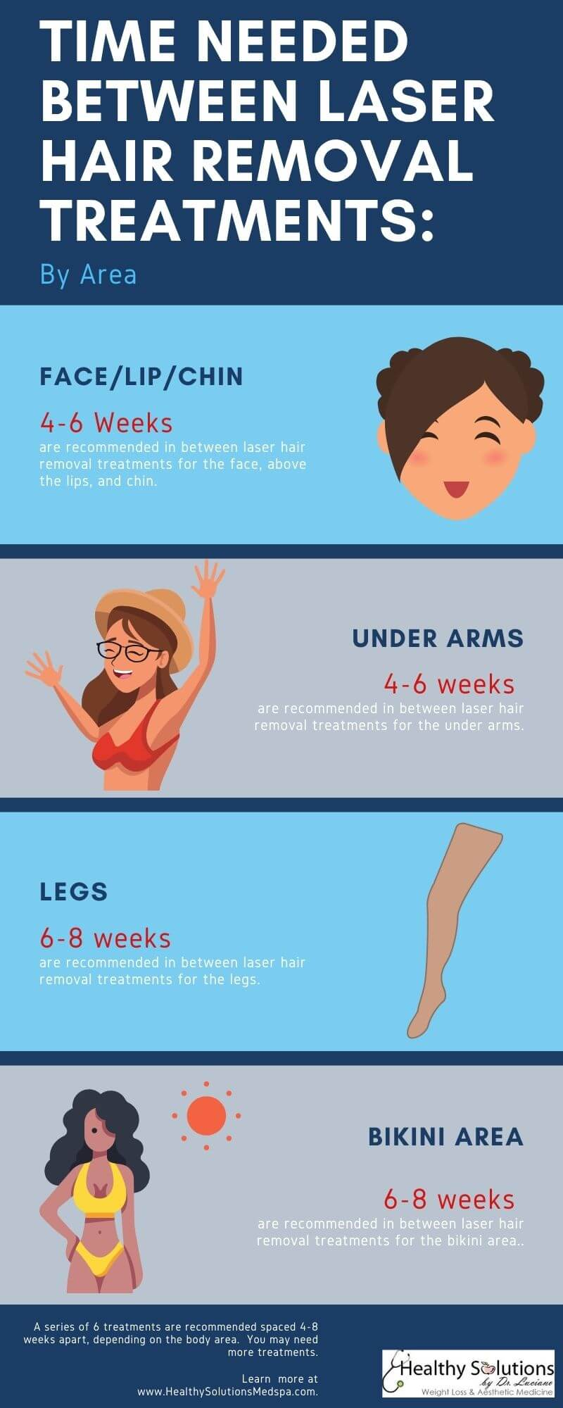 laser hair removal doylestown